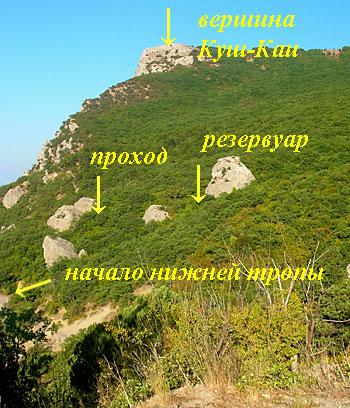Вид на Куш-Каю с Турецкой дороги