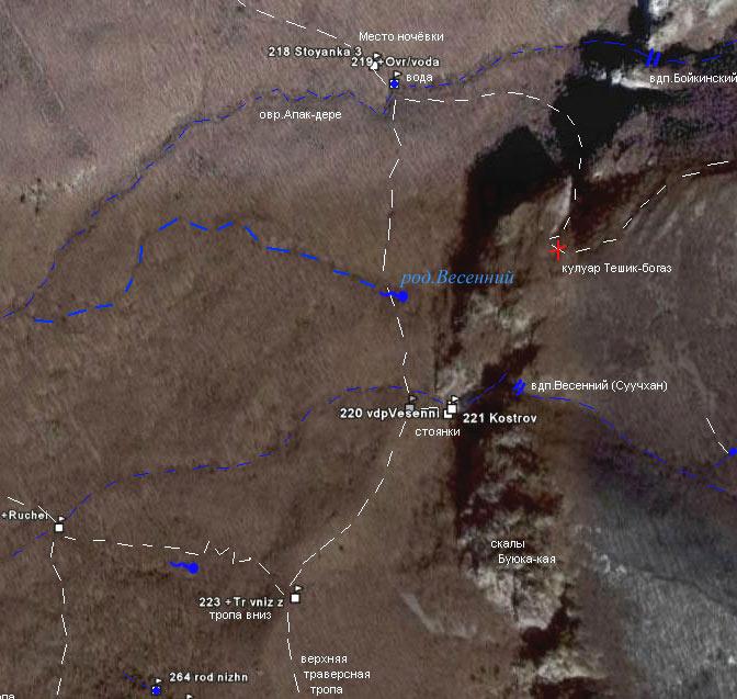 Схема северного склона массива Бойка